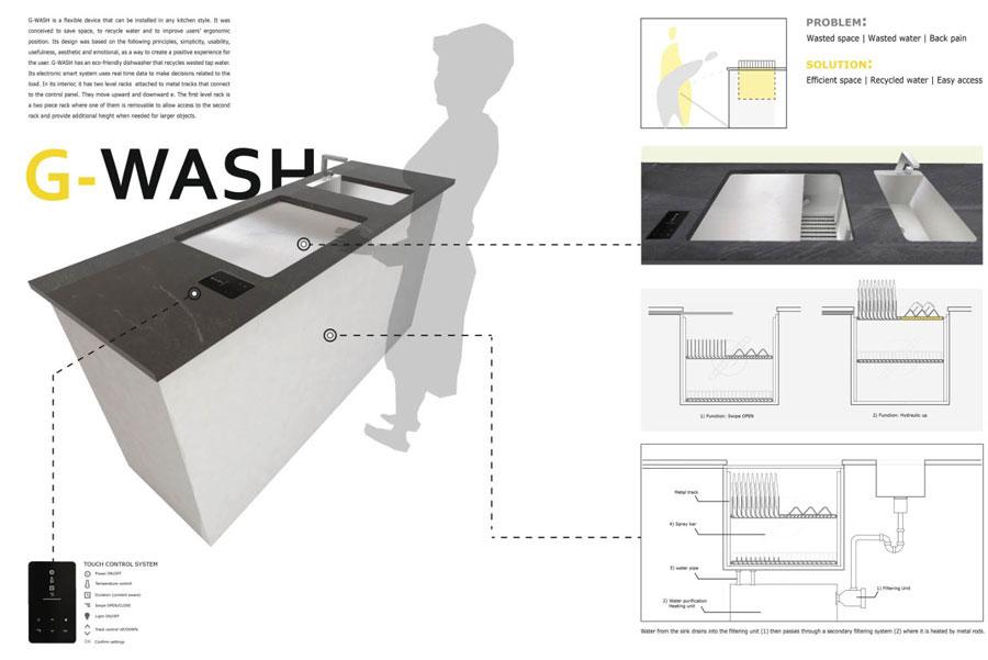 International Design Award 2015: i vincitori del concorso indetto da Rehau e Hettich 1
