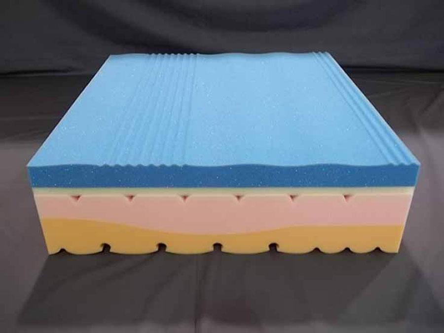 Die technologische Forschung von Orsa Foam hat zu Thermo Breeze geführt.  0