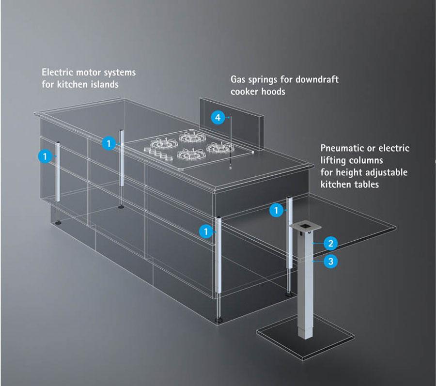 Suspa technologies  0