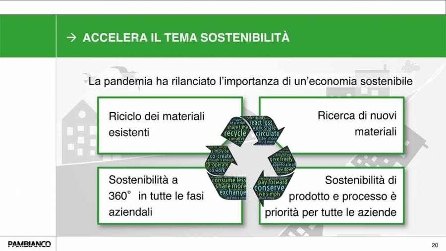 Ricerca Pambianco - Sempre più importante il tema della sostenibilità