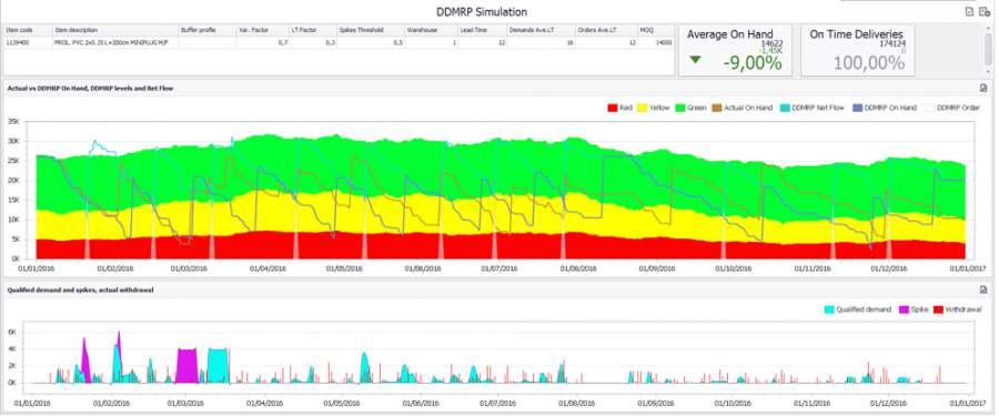 Domus Line: una gestione olistica dell'azienda 4.0 3