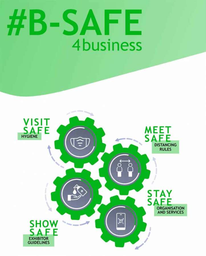 The security programme #B-SAFE4business