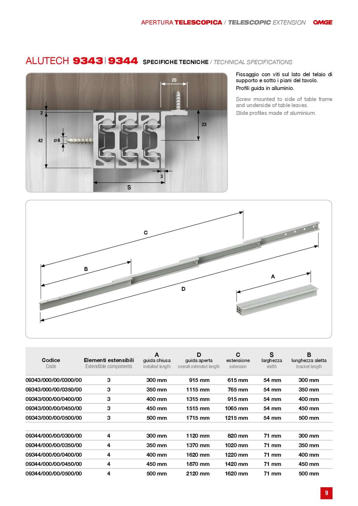 guide-per-allungamento-tavoli_163_008.jpg