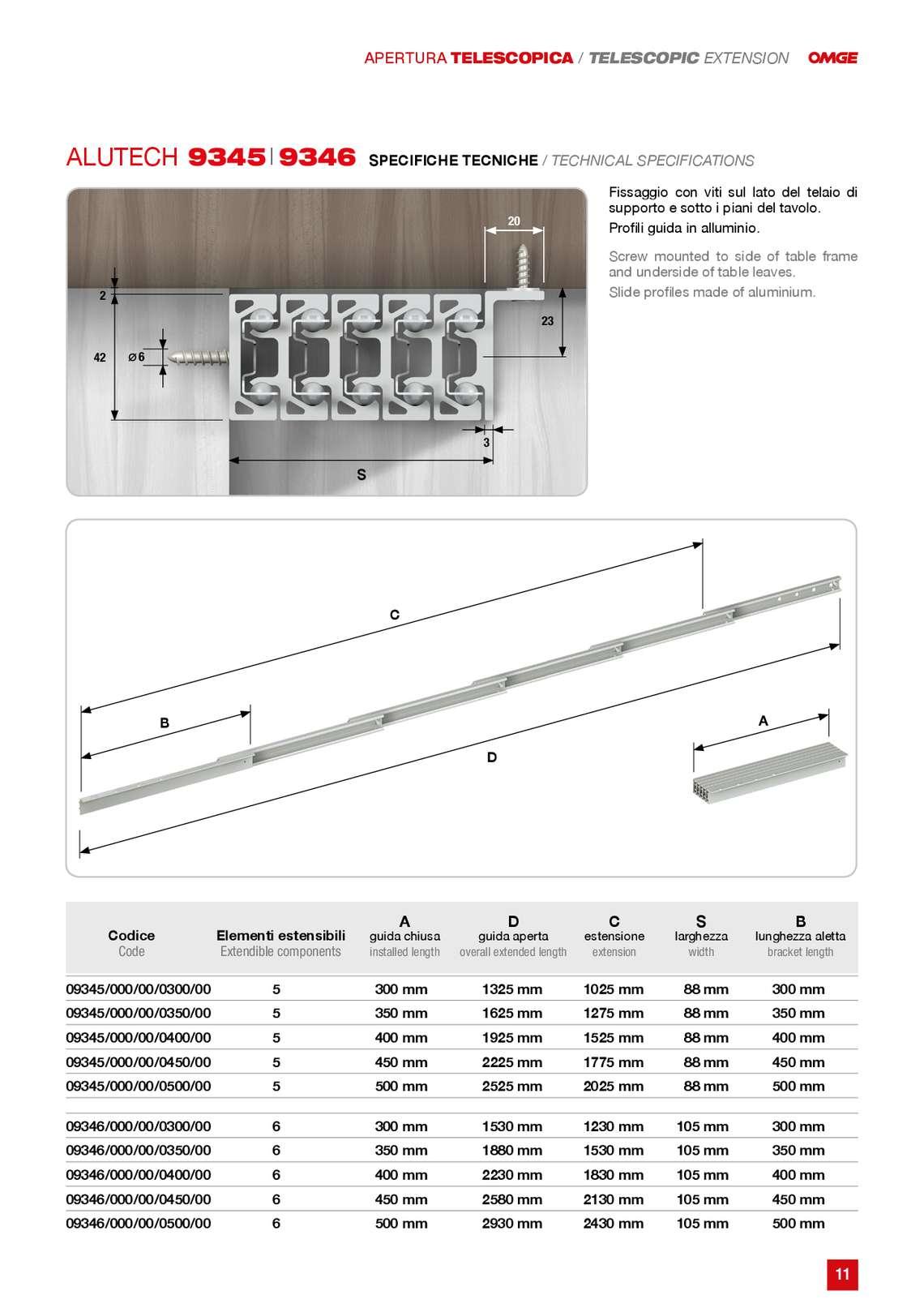 guide-per-allungamento-tavoli_163_010.jpg