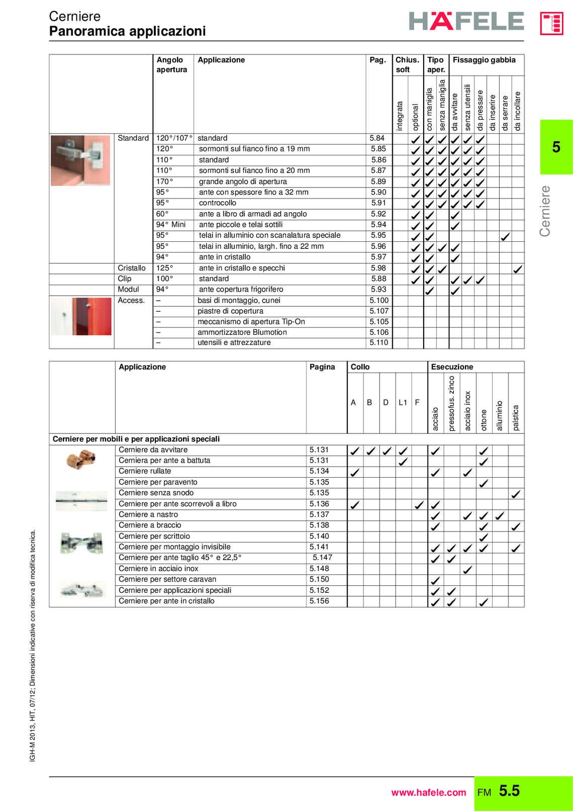 Catalogo hafele cerniere e meccanismi per ante a ribalta for Catalogo di mobili