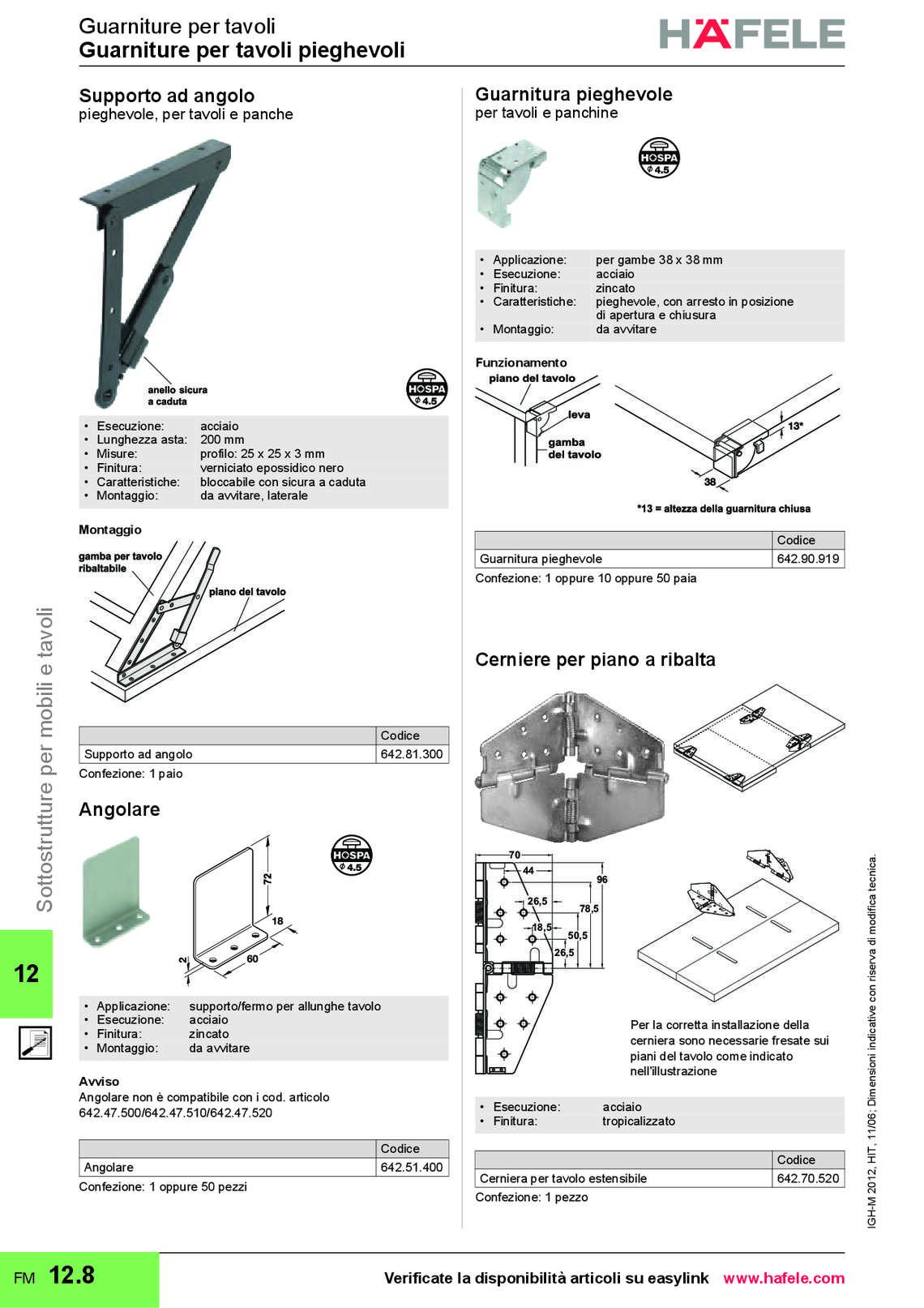 hafele-sottostrutture-per-mobili_83_017.jpg