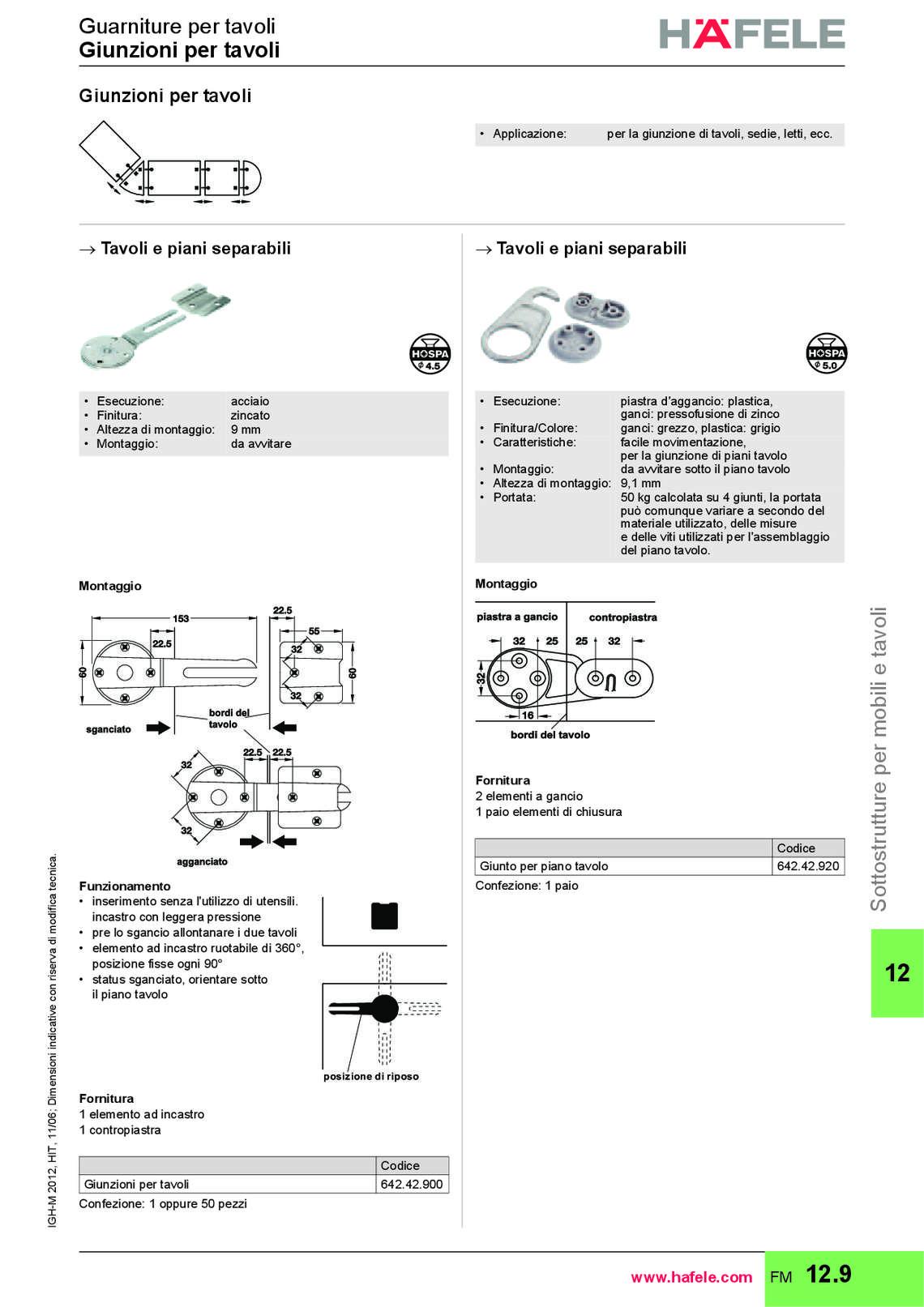 hafele-sottostrutture-per-mobili_83_018.jpg