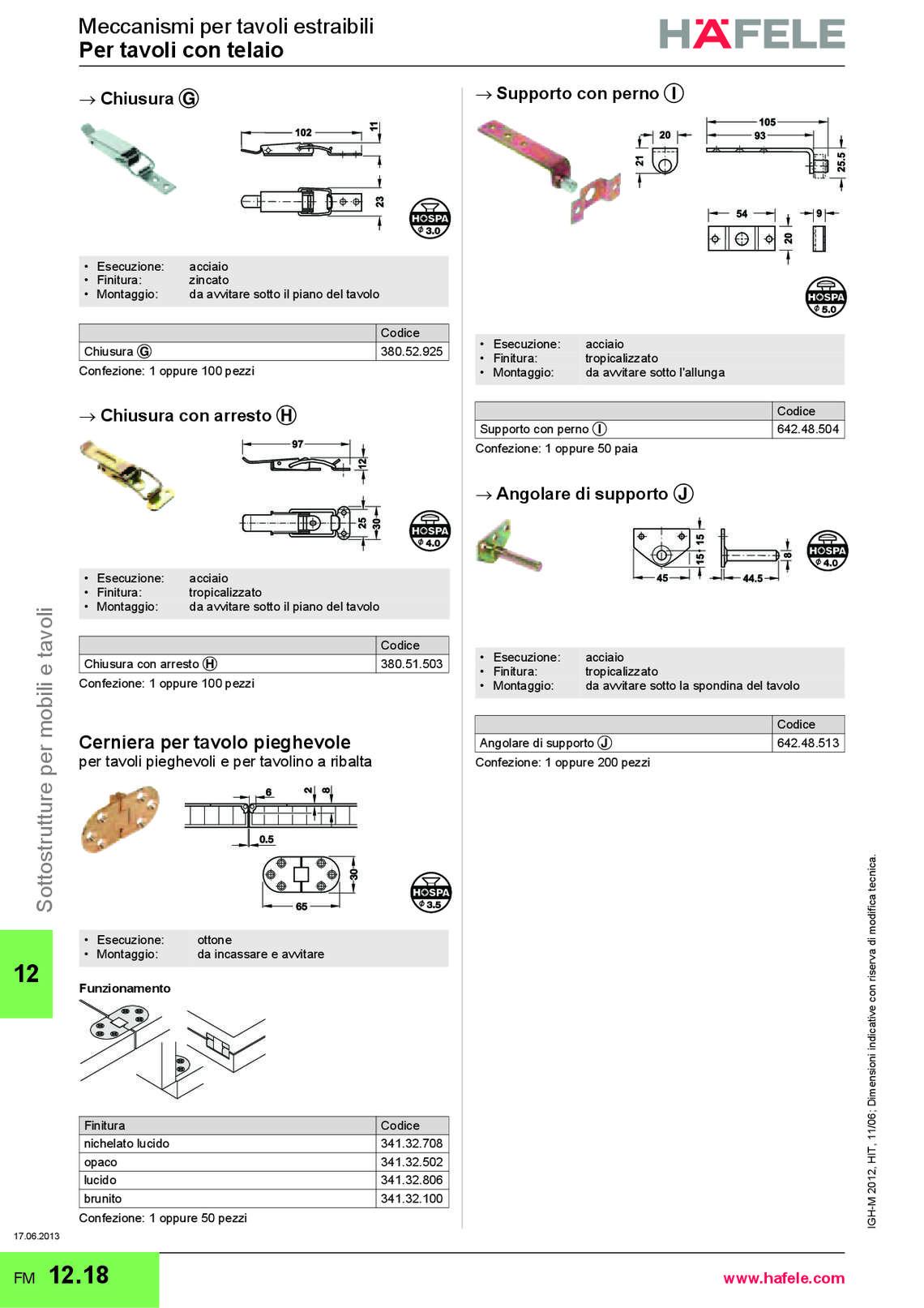 hafele-sottostrutture-per-mobili_83_033.jpg