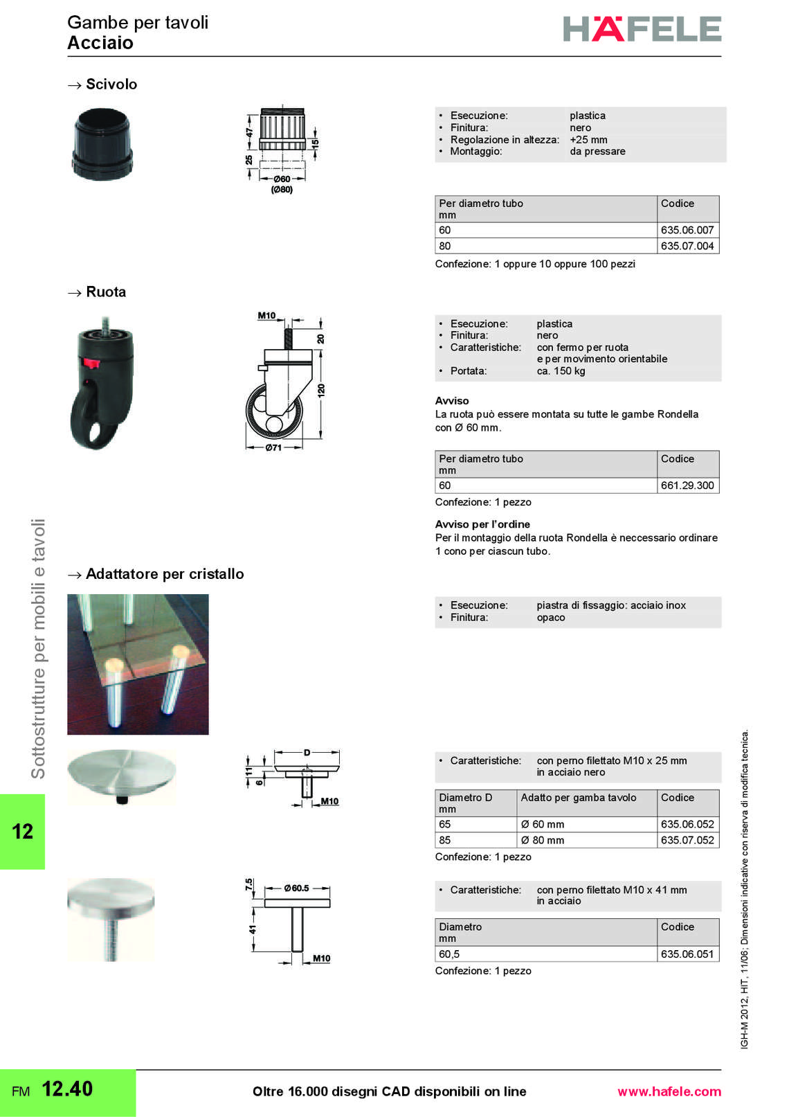 hafele-sottostrutture-per-mobili_83_063.jpg