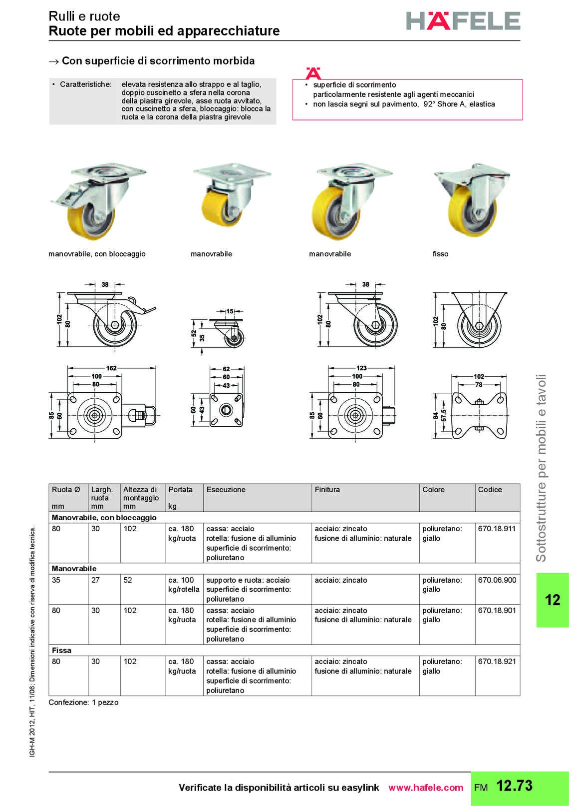 hafele-sottostrutture-per-mobili_83_096.jpg