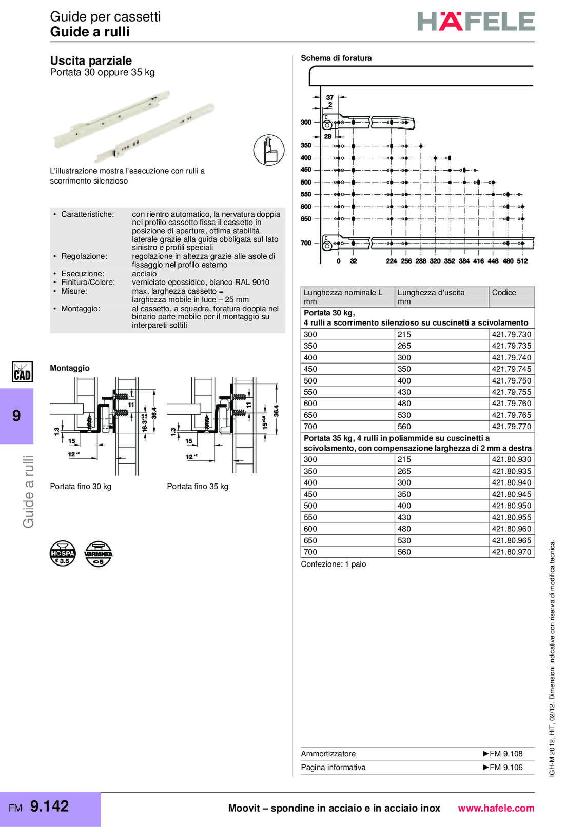 hafele-spondine-e-guide-per-mobili_40_201.jpg